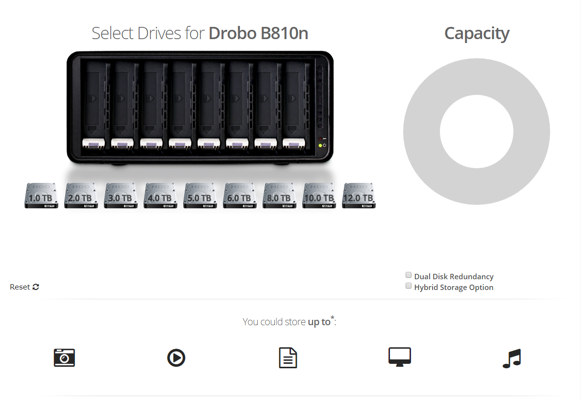 Drobo Capacity Calculator Tool
