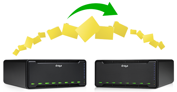 Drobo DR: Offsite Data Replication Built-in